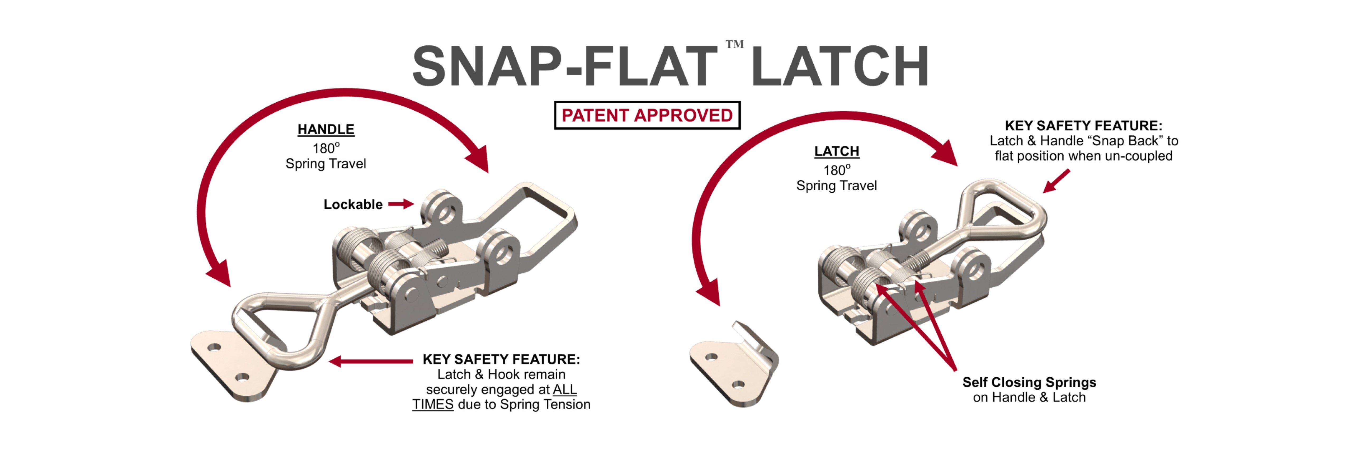 Images of Snap-Flat latch - a safer over center latch