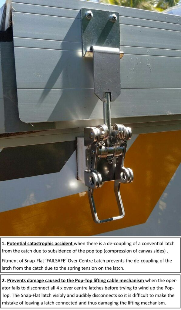 Benefits of Snap-Flat latch installed on Pop Top Caravans